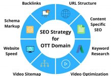 9 SIMPLE STEPS FOR A PERFECT SEOSTRATEGY